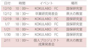 0kokulabo-future-center11262